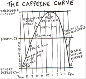 large_caffeine-graph-full